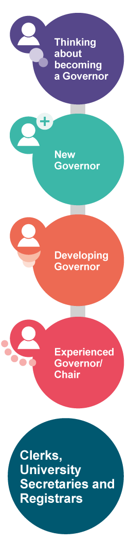 Governors Pathway