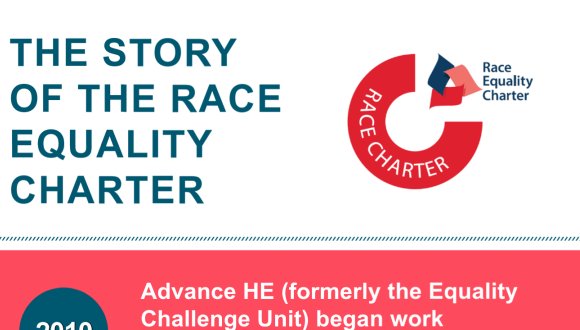 Infographic - Race Equality Charter