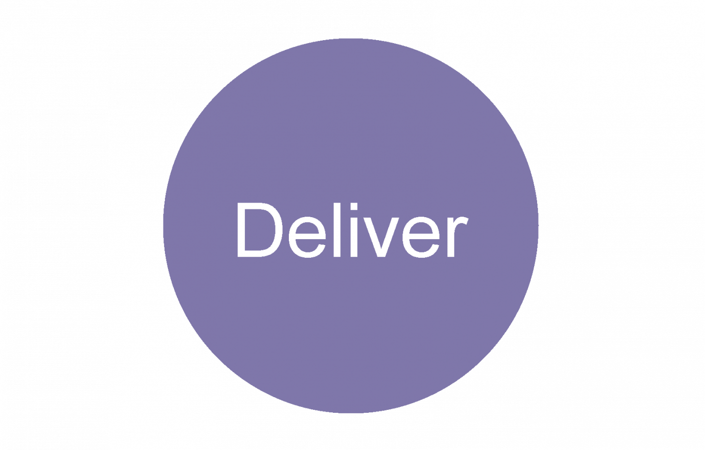 Deliver circle