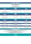 EDI 2020 Programme - Day 2