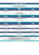 EDI Programme - Day 3